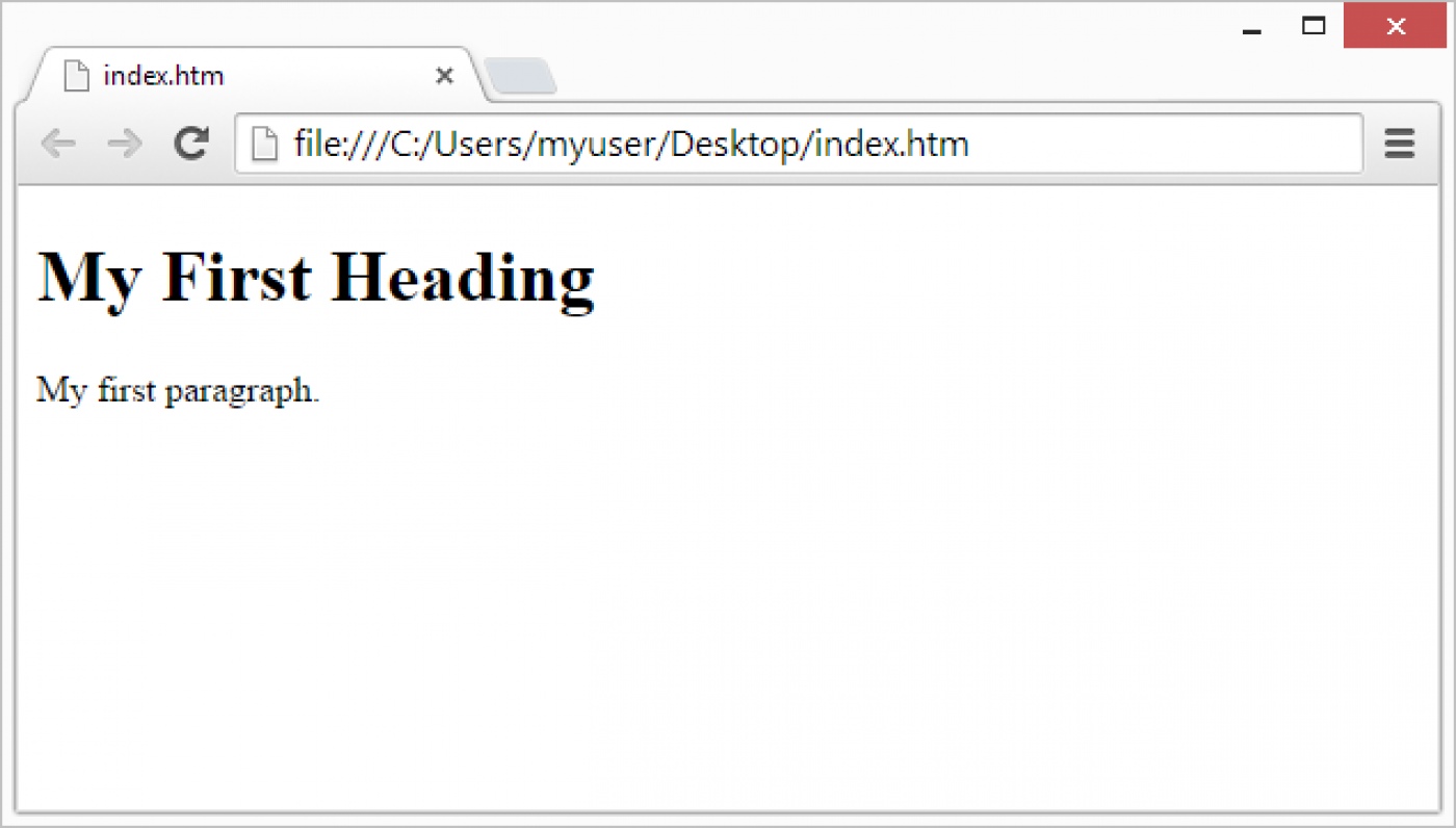 Screenshot of a web browser displaying a basic html webpage.